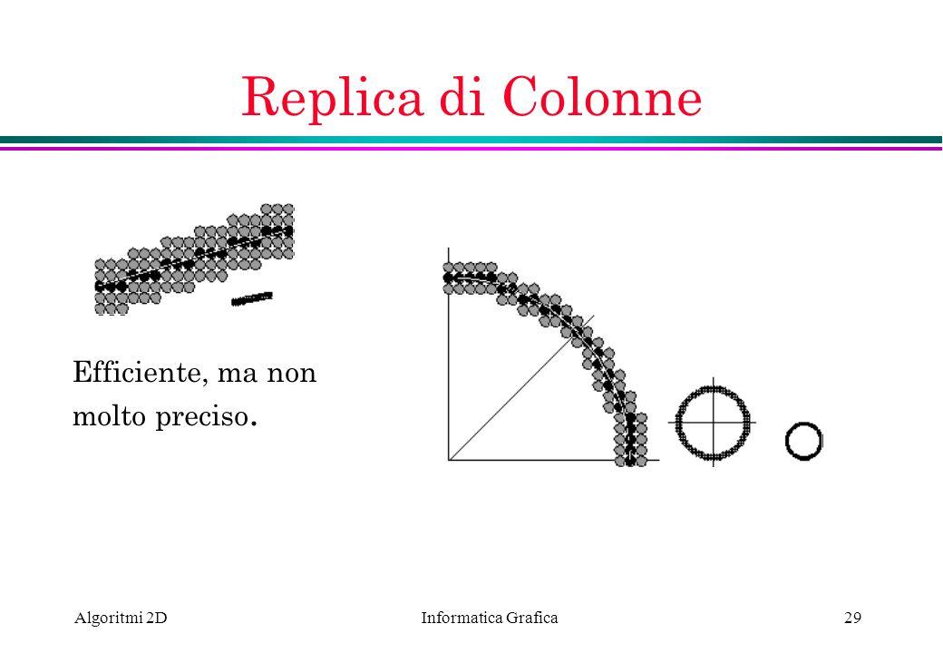 Informatica Grafica Algoritmi 2D29 Replica di Colonne Efficiente, ma non molto preciso.