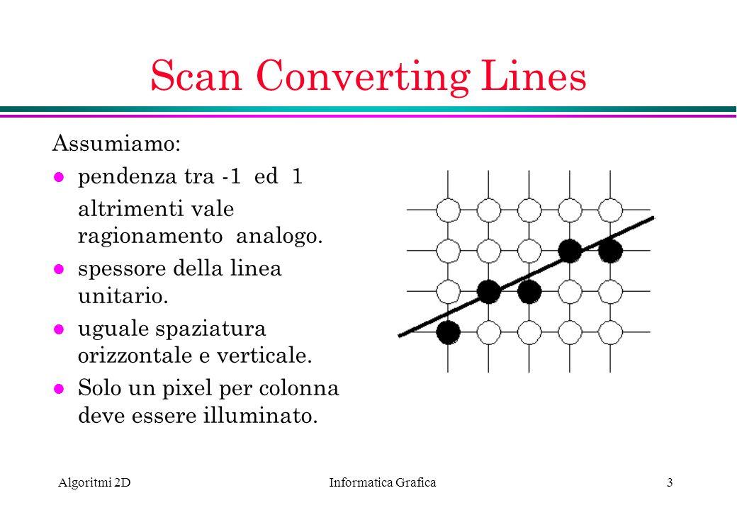 Informatica Grafica Algoritmi 2D3 Scan Converting Lines Assumiamo: l pendenza tra -1 ed 1 altrimenti vale ragionamento analogo. l spessore della linea