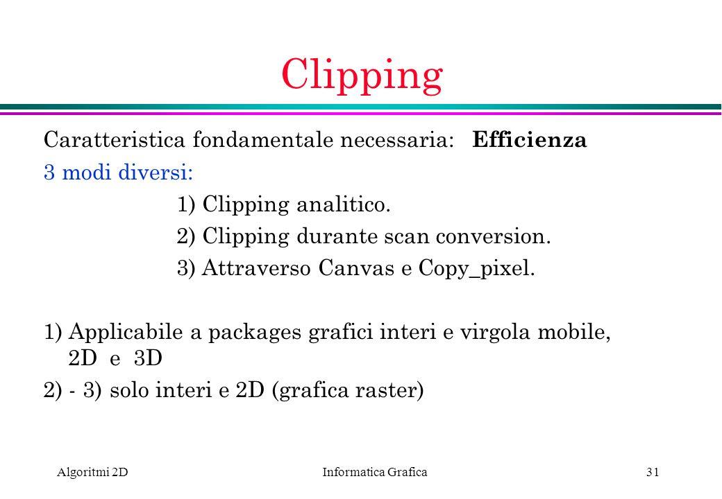 Informatica Grafica Algoritmi 2D31 Clipping Caratteristica fondamentale necessaria: Efficienza 3 modi diversi: 1) Clipping analitico. 2) Clipping dura