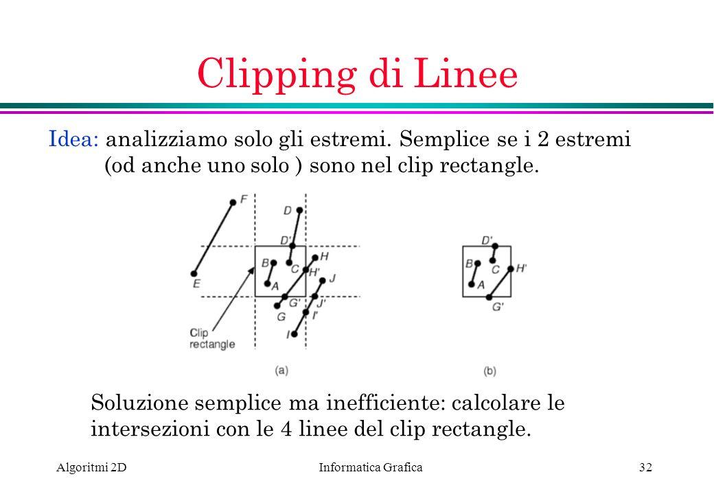 Informatica Grafica Algoritmi 2D32 Clipping di Linee Idea: analizziamo solo gli estremi. Semplice se i 2 estremi (od anche uno solo ) sono nel clip re