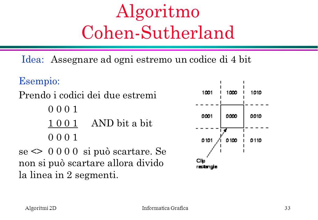 Informatica Grafica Algoritmi 2D33 Algoritmo Cohen-Sutherland Idea: Assegnare ad ogni estremo un codice di 4 bit Esempio: Prendo i codici dei due estr
