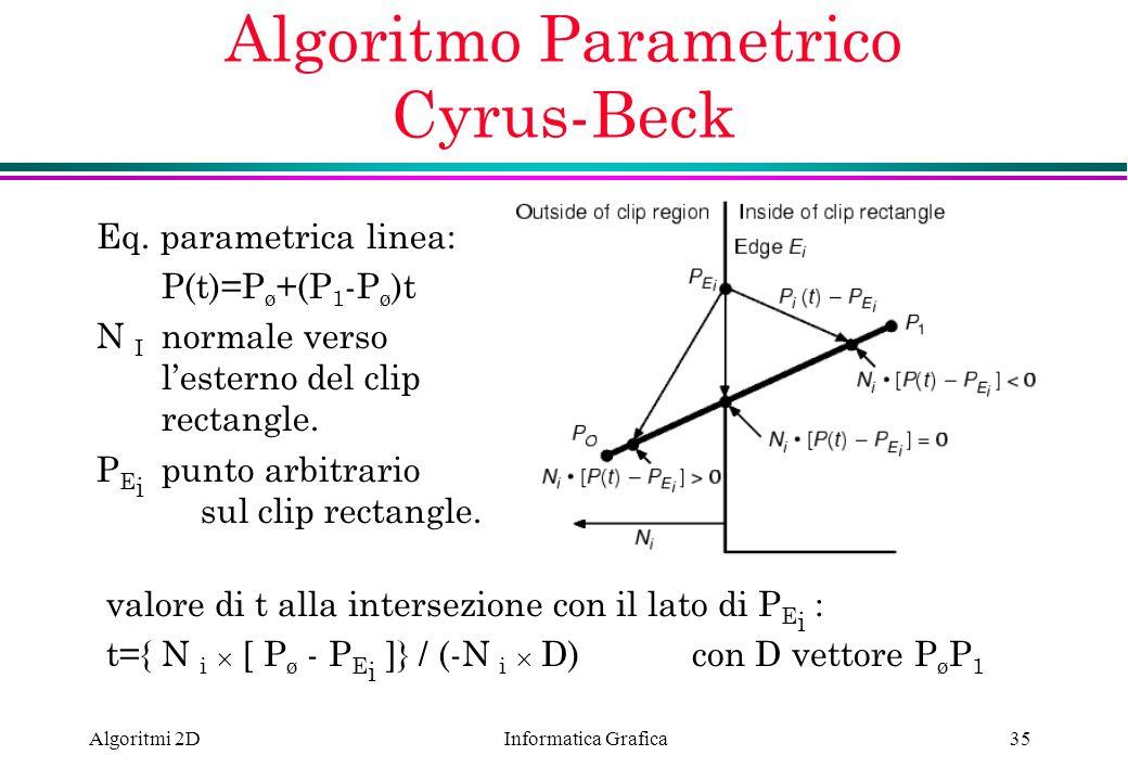 Informatica Grafica Algoritmi 2D35 Algoritmo Parametrico Cyrus-Beck valore di t alla intersezione con il lato di P E i : t={ N i [ P ø - P E i ]} / (-