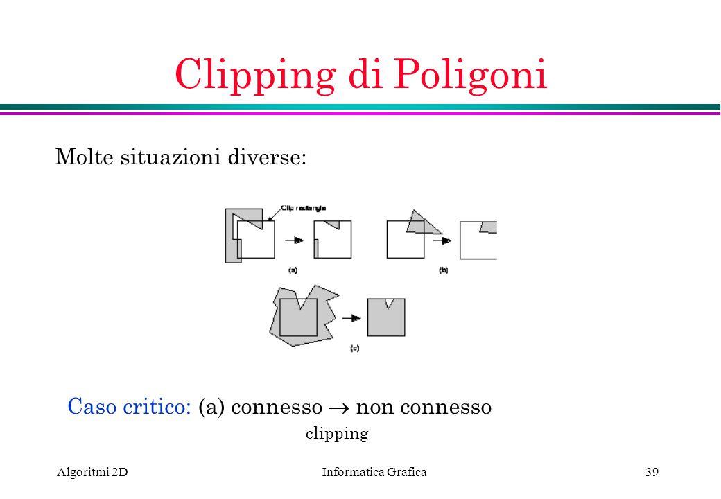 Informatica Grafica Algoritmi 2D39 Clipping di Poligoni Caso critico: (a) connesso non connesso clipping Molte situazioni diverse: