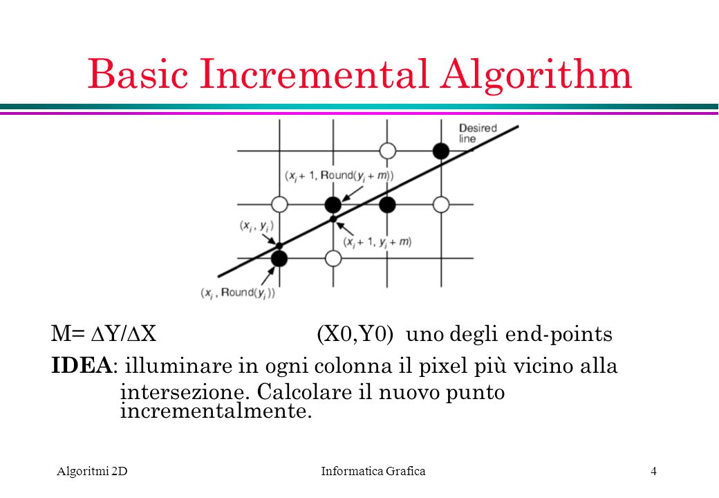 Informatica Grafica Algoritmi 2D5 Implementazione void Line(int x0, int y0, int x1, int y1, int value) {/* Assumes -1<=m<=1, x0<x1 */ int x;/* x runs from x0 to x1 in unit increments.*/ float dy, dx, y, m; dy=y1-y0; dx=x1-x0; m=dy/dx; y=y0; for( x=x0; x<=x1; x++ ){ WritePixel(x,(int)floor(y+0.5),value);/* Set pixel to value */ y+=m; }/* Step y by slope m */ } Problemi:1) Round non é efficiente.