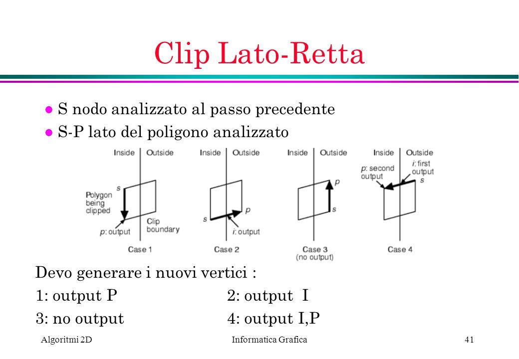 Informatica Grafica Algoritmi 2D41 Clip Lato-Retta Devo generare i nuovi vertici : 1: output P2: output I 3: no output 4: output I,P l S nodo analizza