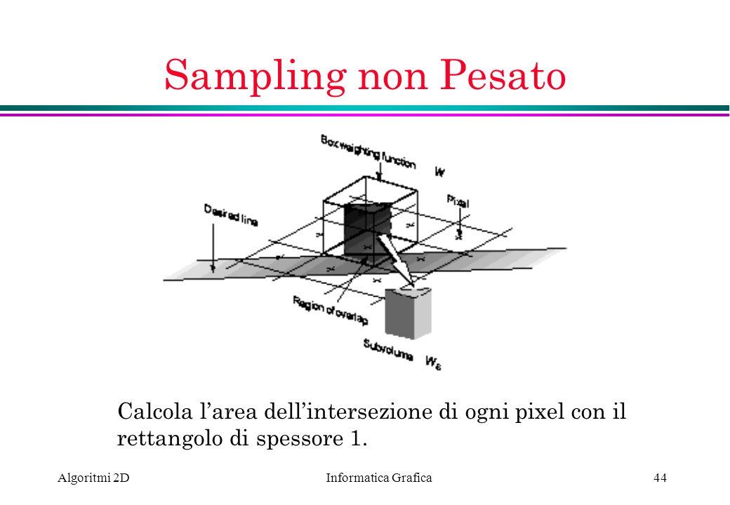 Informatica Grafica Algoritmi 2D44 Sampling non Pesato Calcola larea dellintersezione di ogni pixel con il rettangolo di spessore 1.