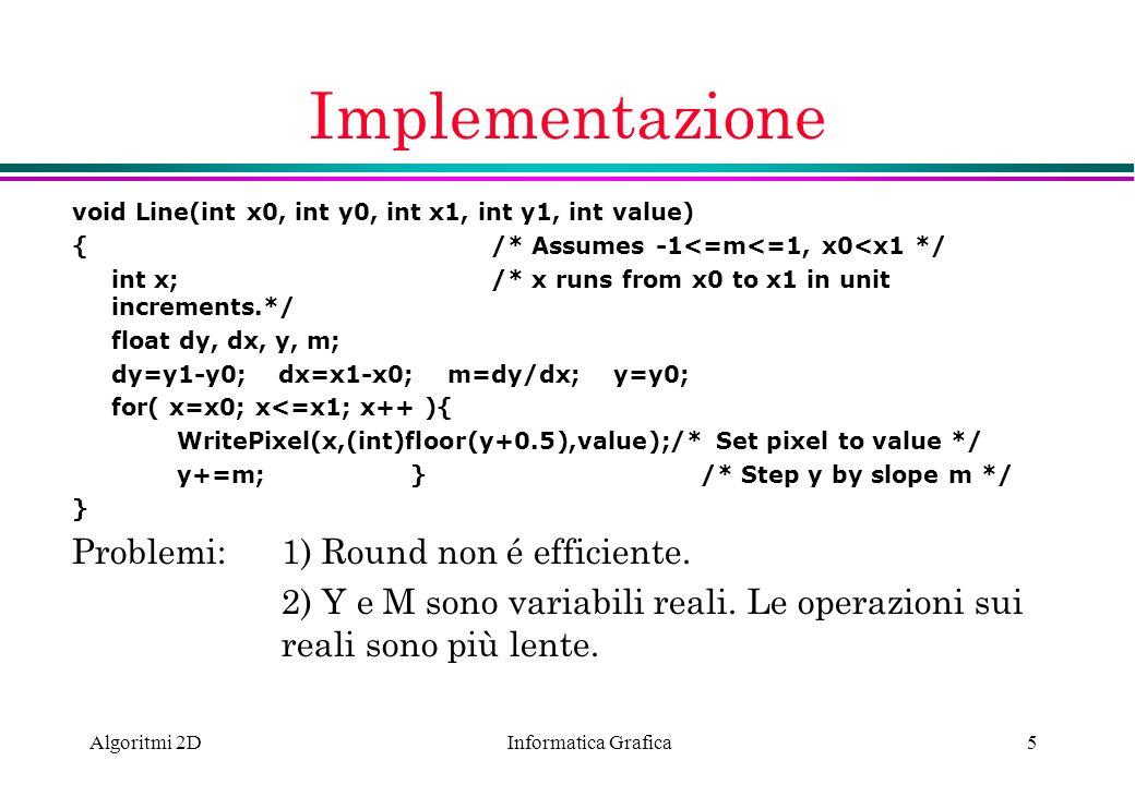 Informatica Grafica Algoritmi 2D5 Implementazione void Line(int x0, int y0, int x1, int y1, int value) {/* Assumes -1<=m<=1, x0<x1 */ int x;/* x runs