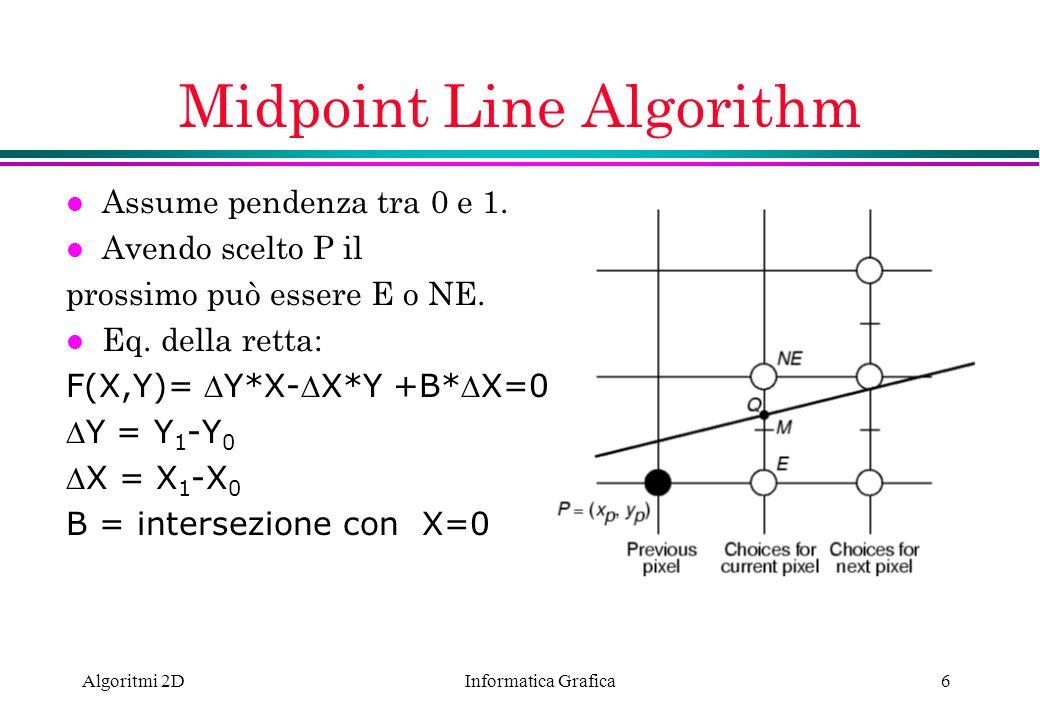 Informatica Grafica Algoritmi 2D6 Midpoint Line Algorithm l Assume pendenza tra 0 e 1. l Avendo scelto P il prossimo può essere E o NE. l Eq. della re