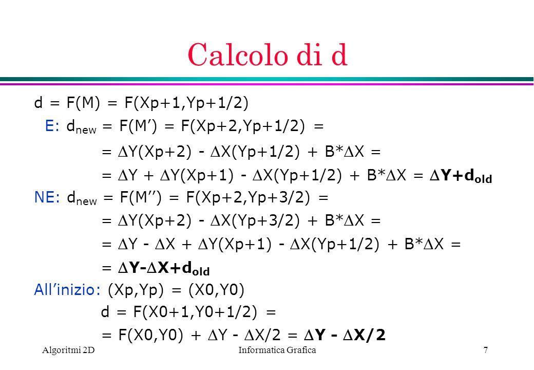 Informatica Grafica Algoritmi 2D7 Calcolo di d d = F(M) = F(Xp+1,Yp+1/2) E: d new = F(M) = F(Xp+2,Yp+1/2) = = Y(Xp+2) - X(Yp+1/2) + B* X = = Y + Y(Xp+