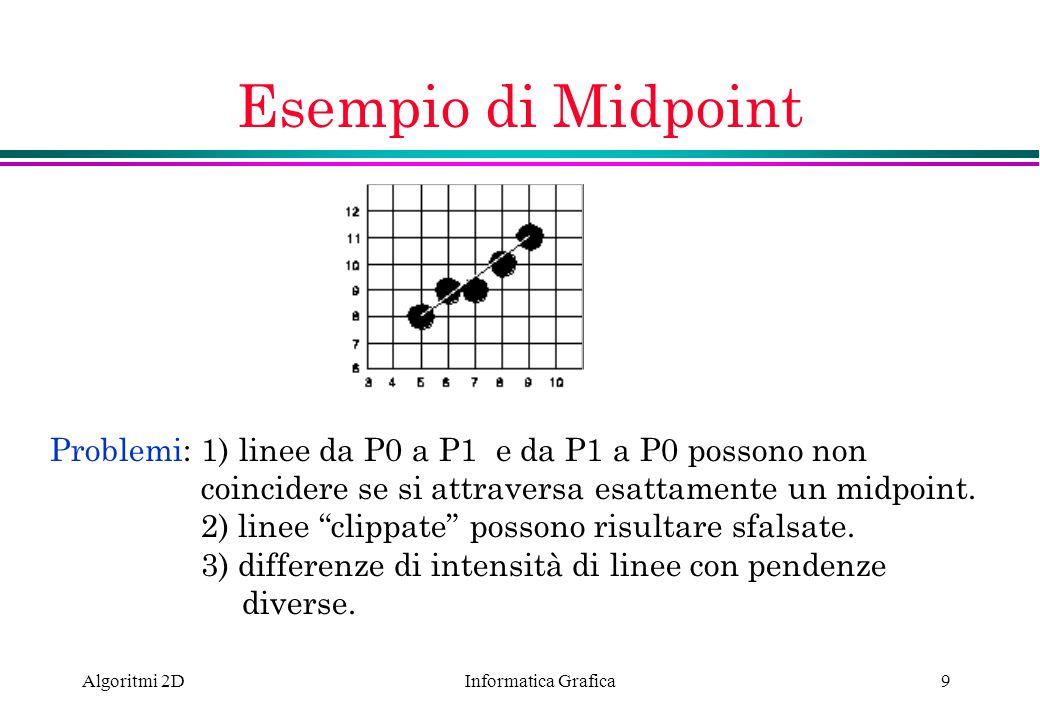 Informatica Grafica Algoritmi 2D9 Esempio di Midpoint Problemi: 1) linee da P0 a P1 e da P1 a P0 possono non coincidere se si attraversa esattamente u