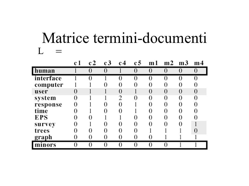Matrice termini-documenti L