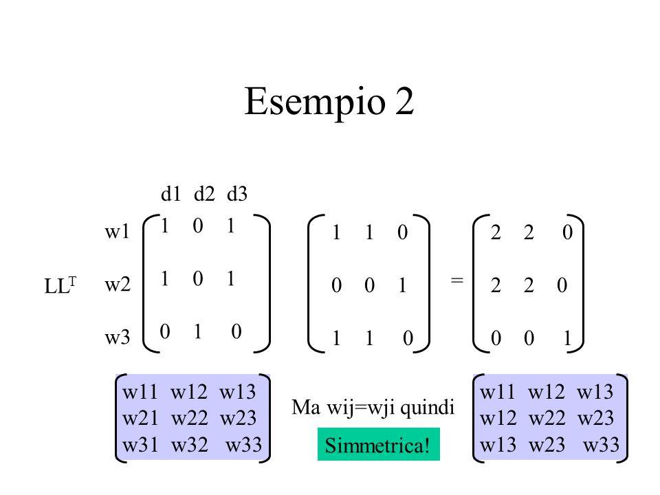 Esempio 2 2 2 0 0 0 1 w1 w2 w3 d1 d2 d3 10 1 0 1 0 LL T 11 0 0 0 1 1 1 0 = w11 w12 w13 w21 w22 w23 w31 w32 w33 Ma wij=wji quindi w11 w12 w13 w12 w22 w