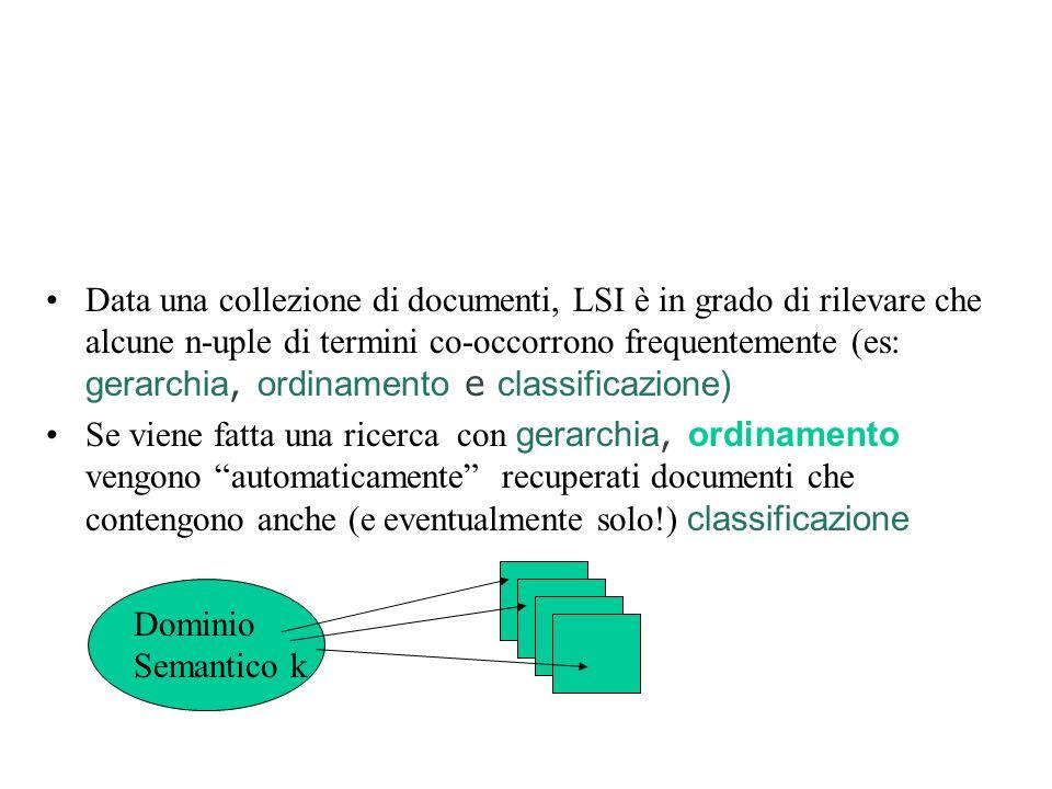 Data una collezione di documenti, LSI è in grado di rilevare che alcune n-uple di termini co-occorrono frequentemente (es: gerarchia, ordinamento e cl