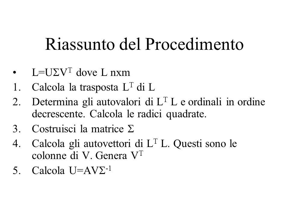 Riassunto del Procedimento L=U V T dove L nxm 1.Calcola la trasposta L T di L 2.Determina gli autovalori di L T L e ordinali in ordine decrescente. Ca