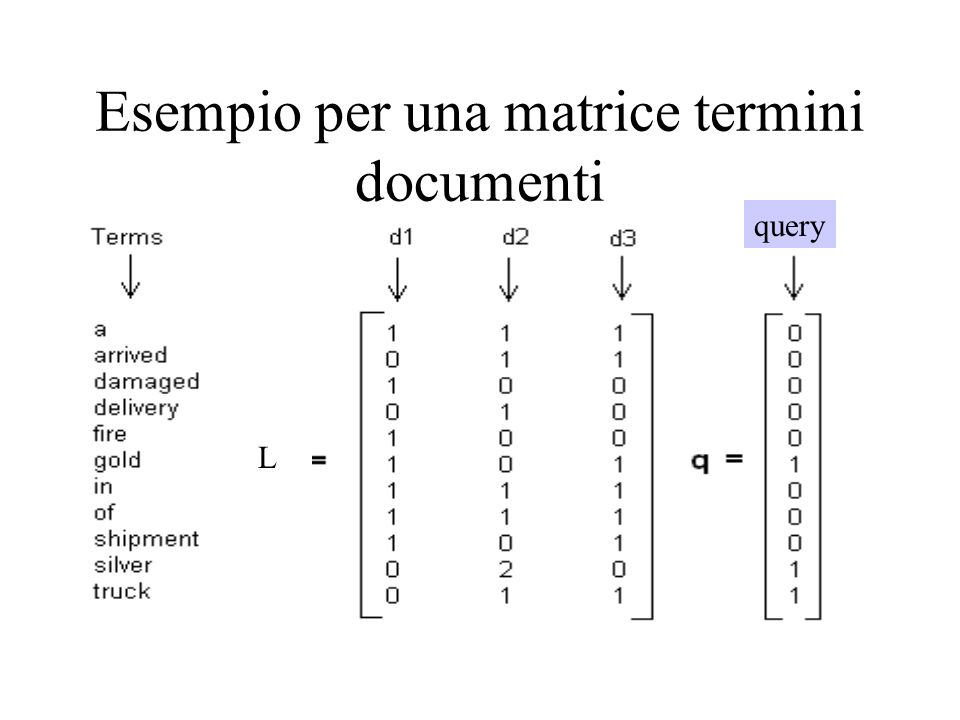 Esempio per una matrice termini documenti query L