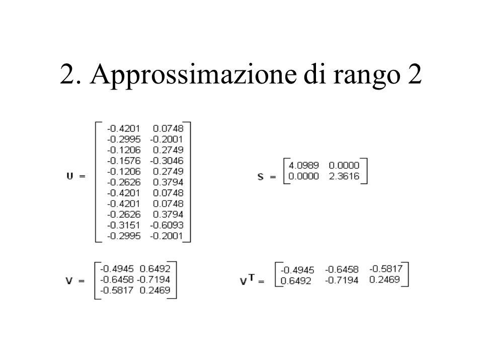 2. Approssimazione di rango 2