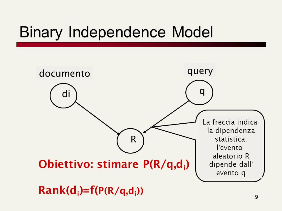 10 Binary Independence Model Query: vettore booleano Data una query q, 1.
