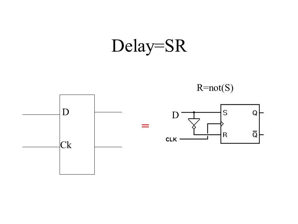 Delay=SR D Ck = R=not(S) D