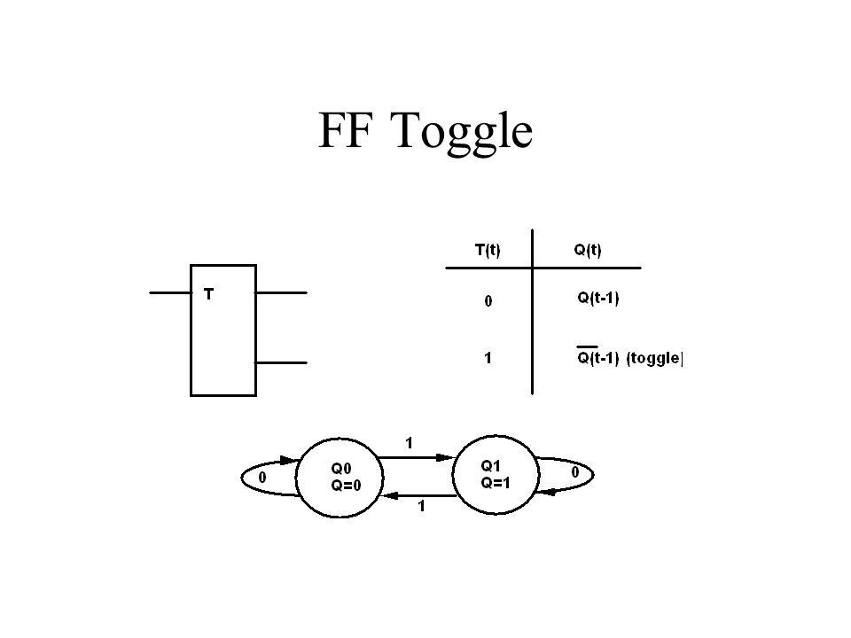 FF Toggle