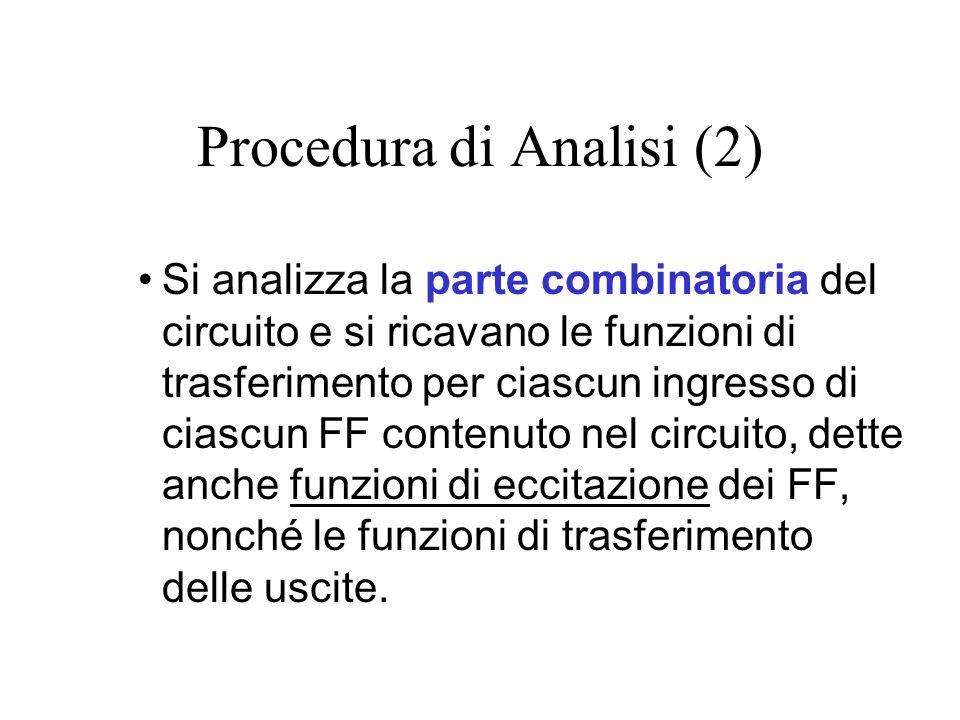 Procedura di Analisi (2) Si analizza la parte combinatoria del circuito e si ricavano le funzioni di trasferimento per ciascun ingresso di ciascun FF