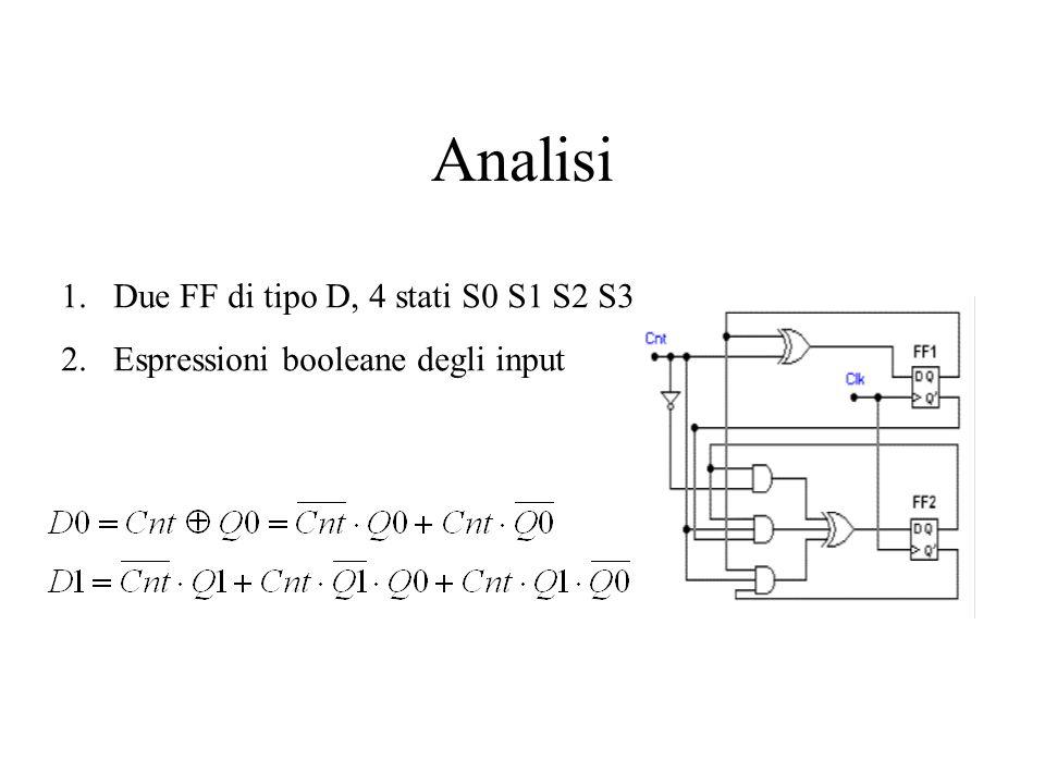 Analisi 1.Due FF di tipo D, 4 stati S0 S1 S2 S3 2.Espressioni booleane degli input