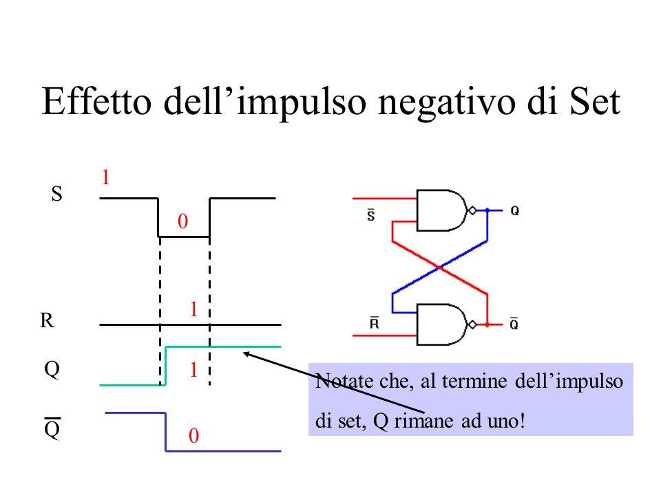 Effetto dellimpulso negativo di Set 1 0 1 S R Q Q 1 0 Notate che, al termine dellimpulso di set, Q rimane ad uno!