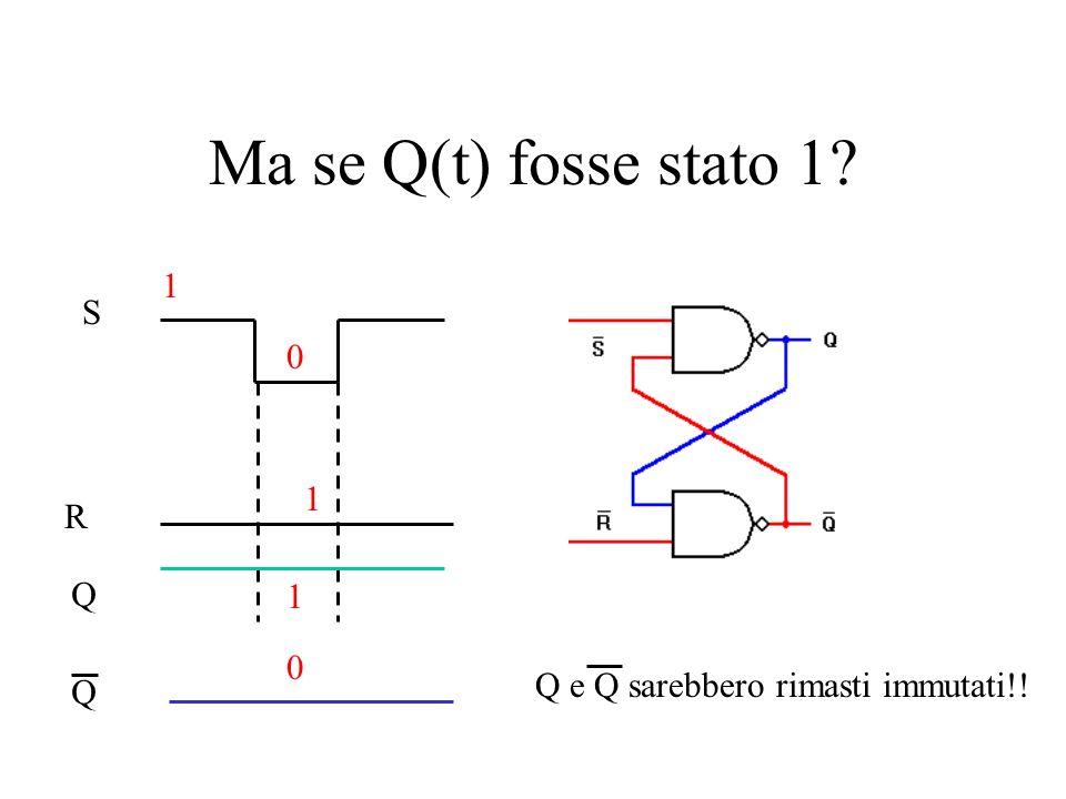 Ma se Q(t) fosse stato 1? 1 0 1 S R Q Q 1 0 Q e Q sarebbero rimasti immutati!!