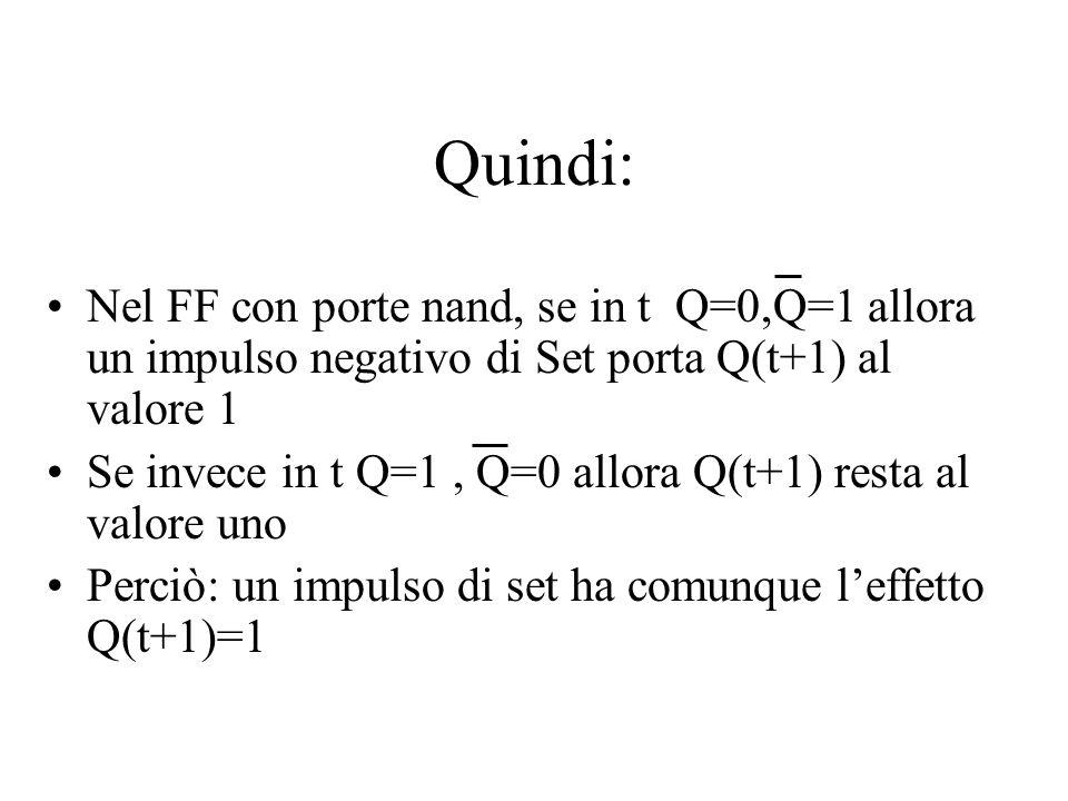 Quindi: Nel FF con porte nand, se in t Q=0,Q=1 allora un impulso negativo di Set porta Q(t+1) al valore 1 Se invece in t Q=1, Q=0 allora Q(t+1) resta