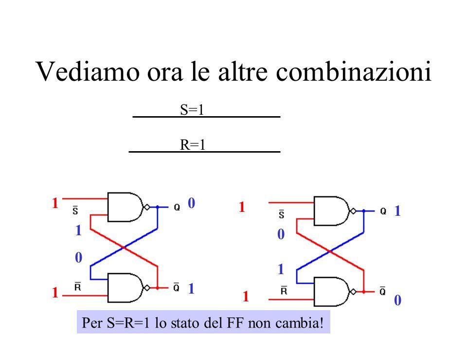 Vediamo ora le altre combinazioni S=1 R=1 1 1 1 1 0 0 0 1 1 0 1 1 Per S=R=1 lo stato del FF non cambia!