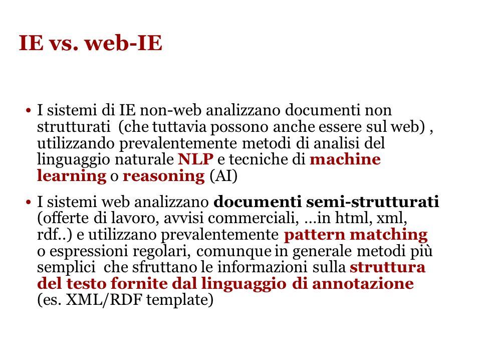 IE vs. IR Sono operazioni complementari Data una base documentale: –LIR restituisce il sottoinsieme di documenti rilevanti per una certa interrogazion
