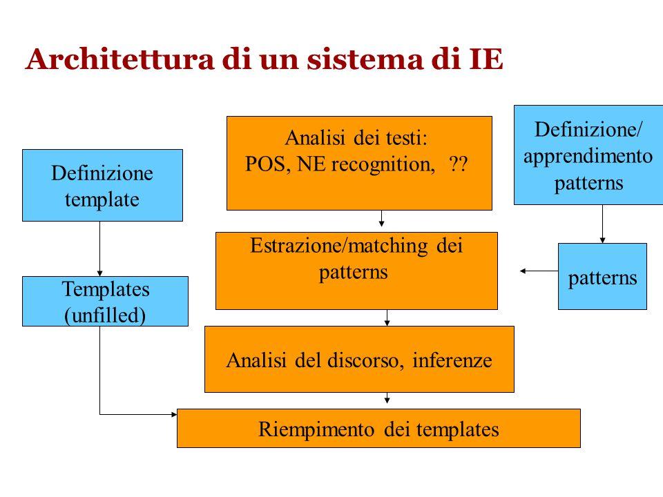 Architettura generale dei sistemi di IE non strutturati In generale, tutti i sistemi di IE hanno la seguente struttura: –Definizione dello schema dei templates (manuale o automatica) –Analisi del testo (se web, la cosa è più complicata per la presenza di figure, frames.., ma se il testo è semi- strutturato, ad es xml, può anche essere più semplice) –Estrazione dei fillers, con metodi di ML o pattern matching –Riempimento dei templates