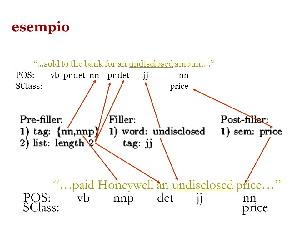 Rapier [Califf & Mooney, AAAI-99] Rapier apprende da templates con relativi slots riempiti a mano Rapier impara tre tipi di fillers per ciascuno slot,