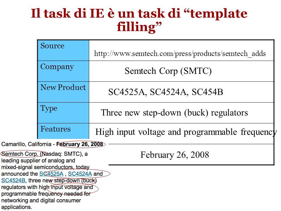 Template Slot filling Due classi di metodi –Machine learning: imparare ad assegnare stringhe di testo ai vari slot (cioè classificarle come, ad es, purchaser, seller, location,...