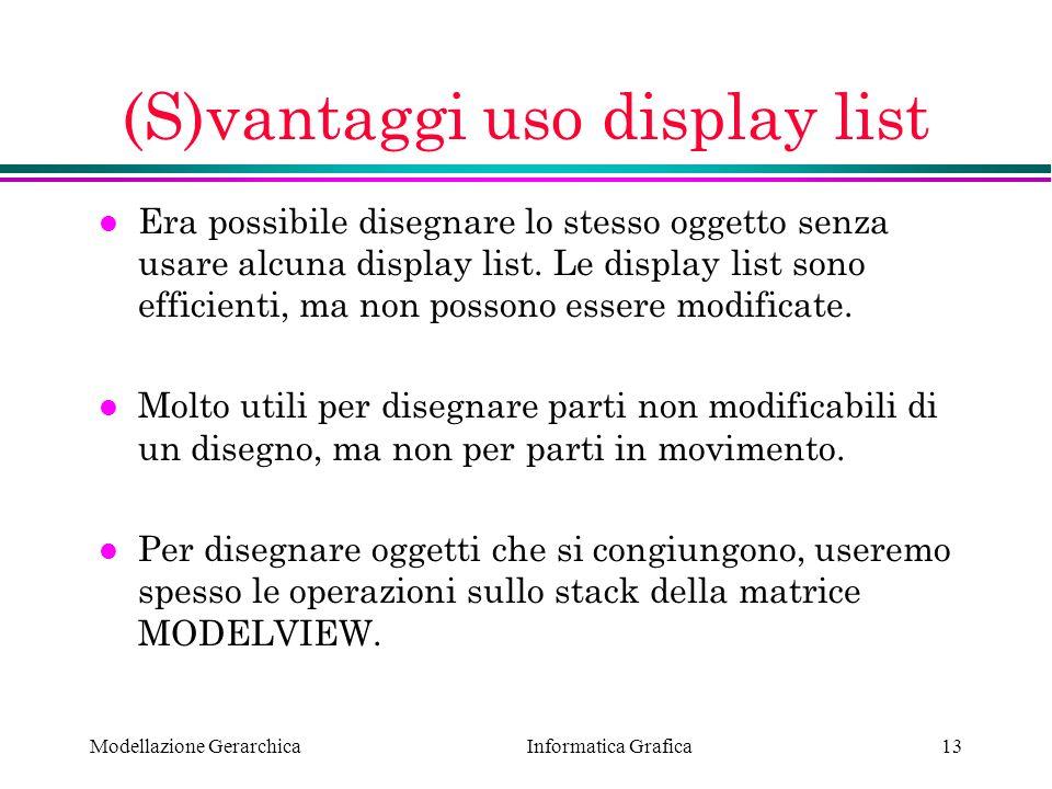 Informatica Grafica Modellazione Gerarchica13 (S)vantaggi uso display list l Era possibile disegnare lo stesso oggetto senza usare alcuna display list
