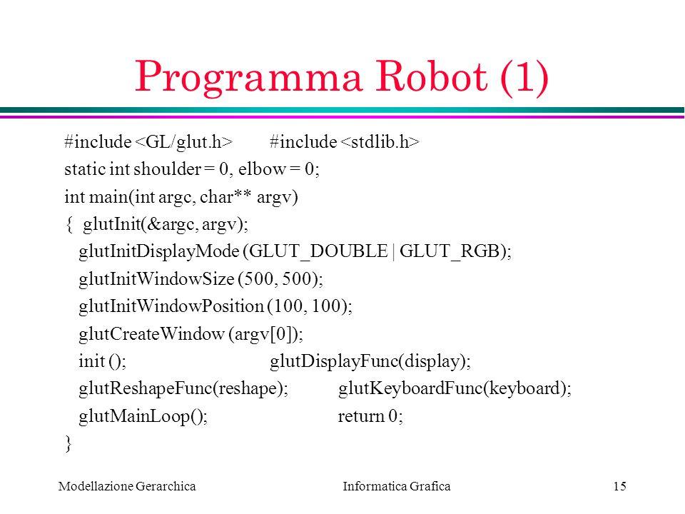 Informatica Grafica Modellazione Gerarchica15 Programma Robot (1) #include #include static int shoulder = 0, elbow = 0; int main(int argc, char** argv