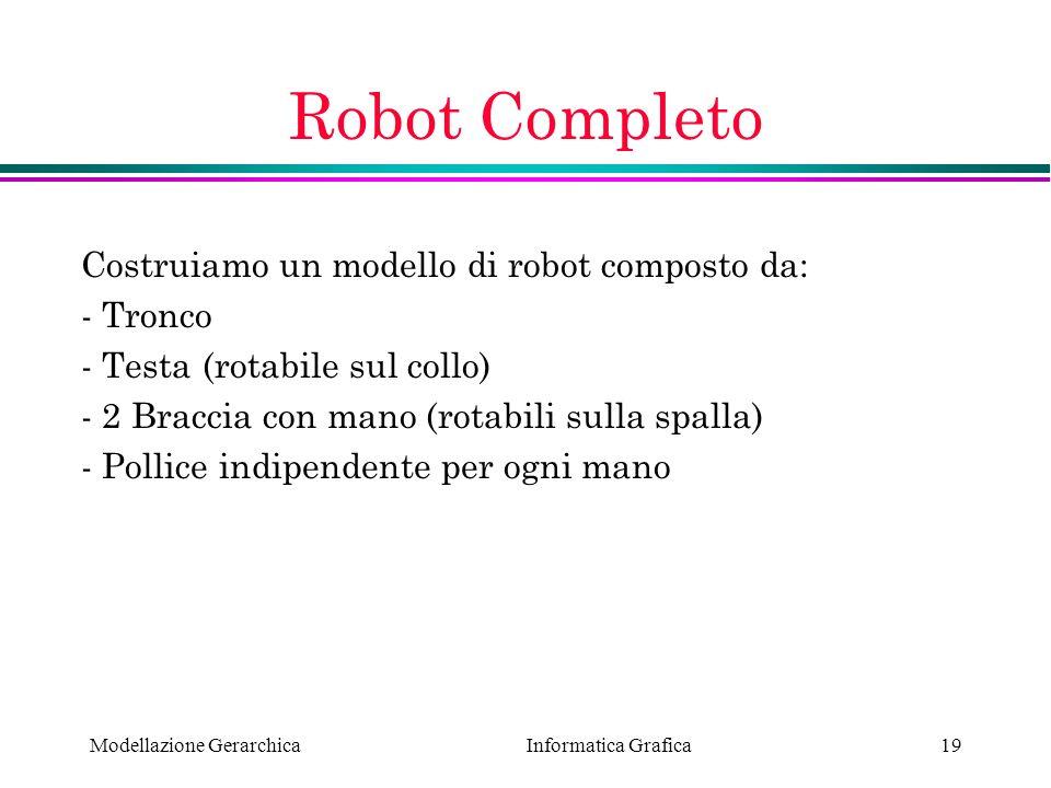 Informatica Grafica Modellazione Gerarchica19 Robot Completo Costruiamo un modello di robot composto da: - Tronco - Testa (rotabile sul collo) - 2 Bra