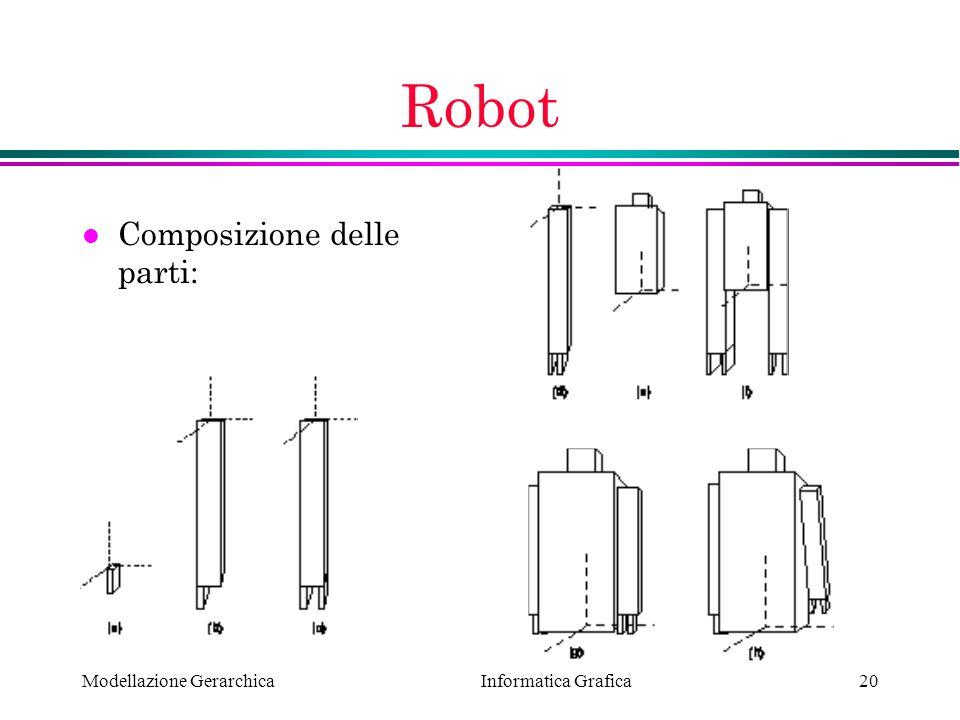 Informatica Grafica Modellazione Gerarchica20 Robot l Composizione delle parti: