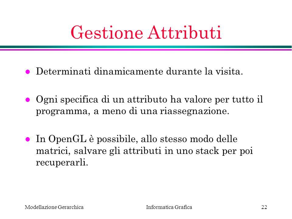 Informatica Grafica Modellazione Gerarchica22 Gestione Attributi l Determinati dinamicamente durante la visita. l Ogni specifica di un attributo ha va