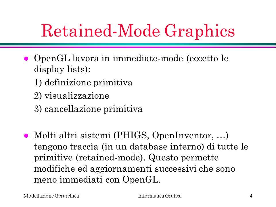 Informatica Grafica Modellazione Gerarchica5 Modelli Gerarchici in OpenGL l Modelli gerarchici si modellano in OpenGL usando la matrice GL_MODELVIEW, il suo stack e (spesso) le display lists.