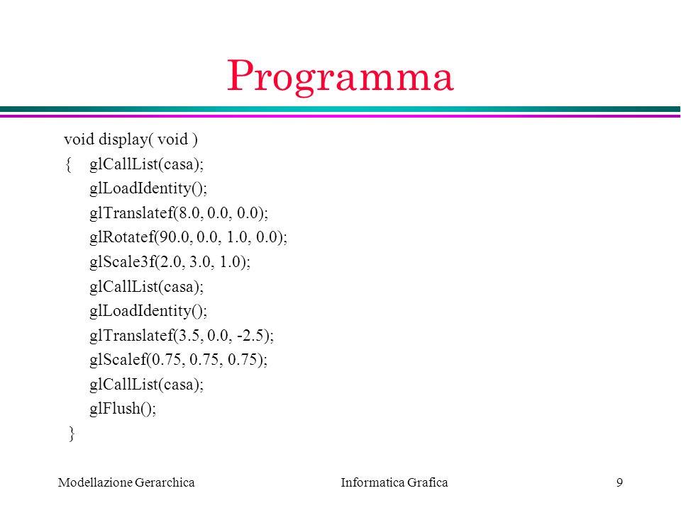 Informatica Grafica Modellazione Gerarchica10 Strutture a 3 Livelli Se vogliamo avere le tre case con un camino possiamo usare display list gerarchiche Assumiamo di avere creato, nella funzione init, anche una display list camino che disegna il caminetto.