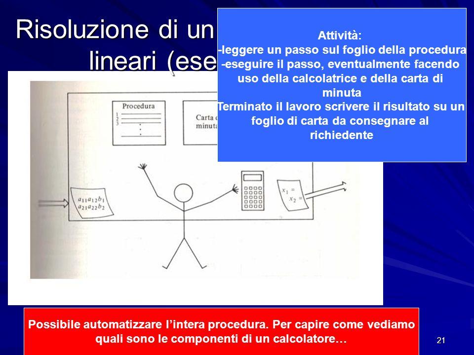 Prof. Chiara Petrioli, Corso di Fondamenti di Programmazione, a.a. 2009/2010 21 Risoluzione di un sistema di equazioni lineari (esecutore umano) Attiv