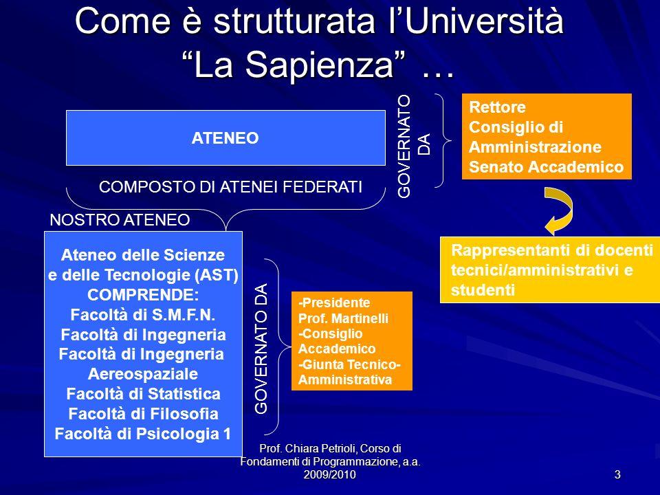 Prof. Chiara Petrioli, Corso di Fondamenti di Programmazione, a.a. 2009/2010 3 Come è strutturata lUniversità La Sapienza … ATENEO Rettore Consiglio d