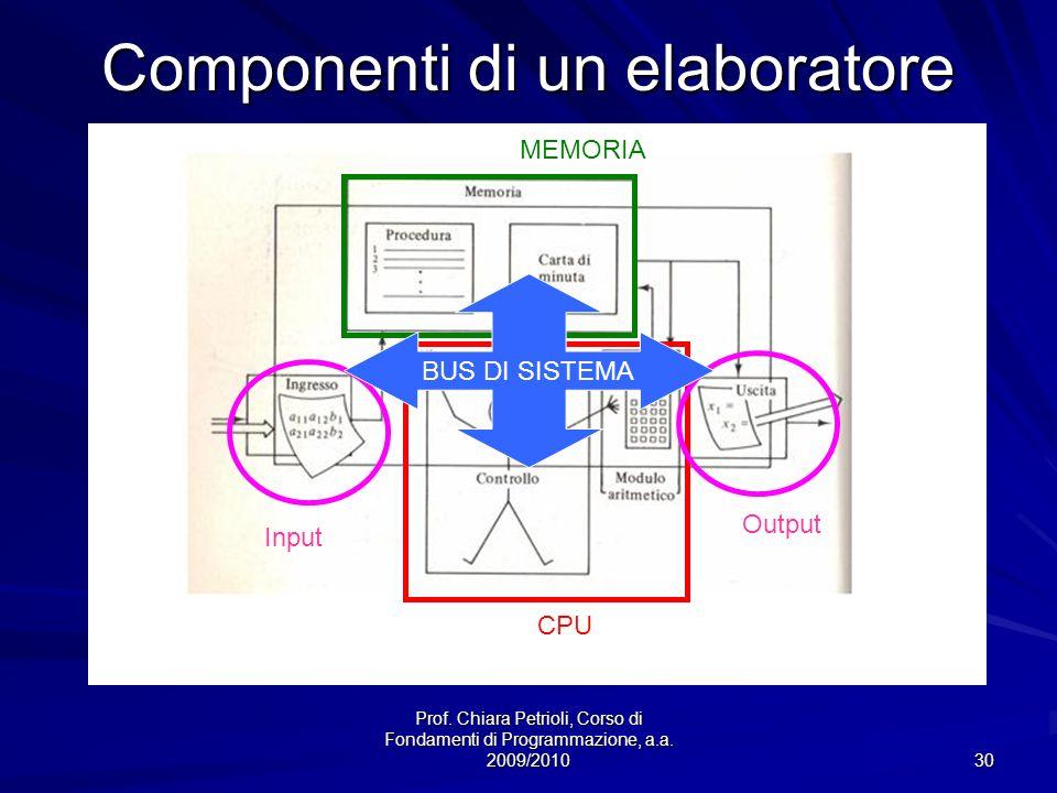 Prof. Chiara Petrioli, Corso di Fondamenti di Programmazione, a.a. 2009/2010 30 Componenti di un elaboratore CPU MEMORIA Input Output BUS DI SISTEMA