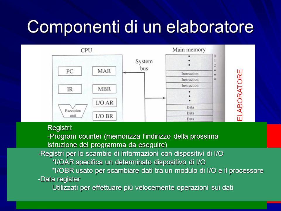 Prof. Chiara Petrioli, Corso di Fondamenti di Programmazione, a.a. 2009/2010 31 Componenti di un elaboratore COMPONENTI DI UN ELABORATORE Un processor