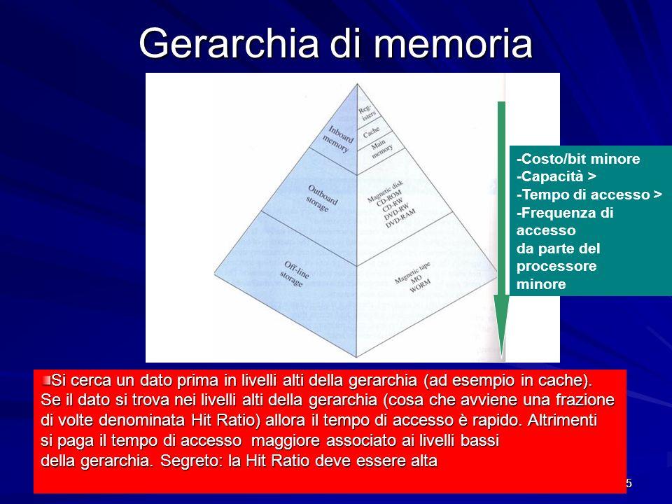 Prof. Chiara Petrioli, Corso di Fondamenti di Programmazione, a.a. 2009/2010 35 Gerarchia di memoria Si cerca un dato prima in livelli alti della gera