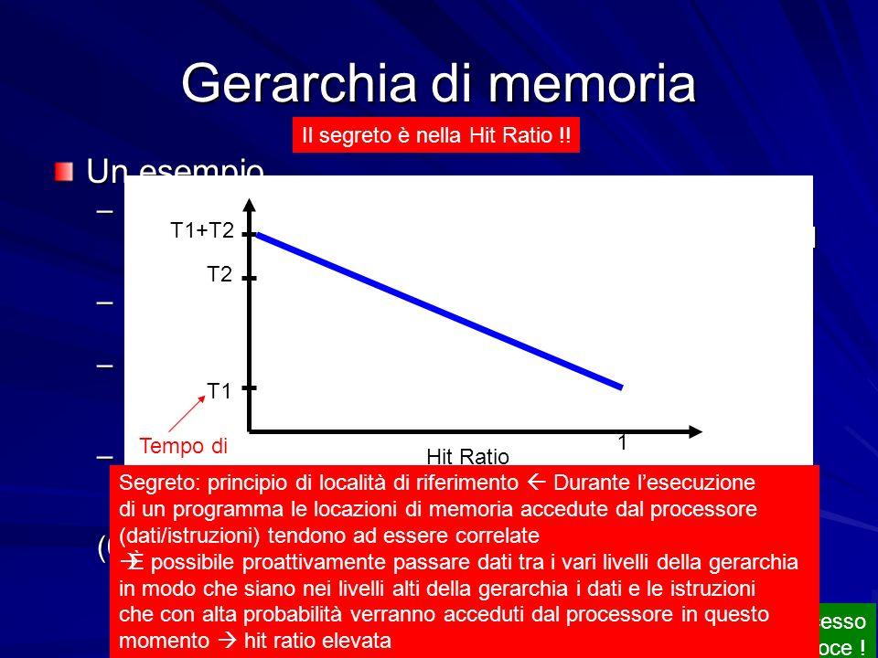 Prof. Chiara Petrioli, Corso di Fondamenti di Programmazione, a.a. 2009/2010 36 Gerarchia di memoria Un esempio –Supponiamo che ci siano due livelli d