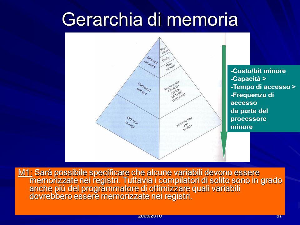 Prof. Chiara Petrioli, Corso di Fondamenti di Programmazione, a.a. 2009/2010 37 Gerarchia di memoria M1: Sarà possibile specificare che alcune variabi