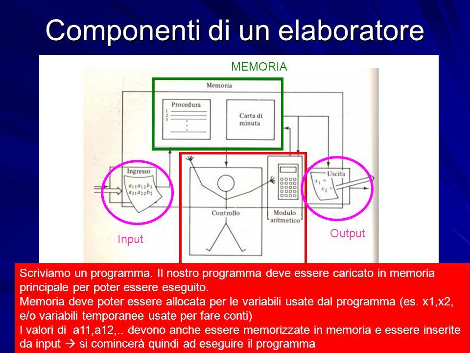 Prof. Chiara Petrioli, Corso di Fondamenti di Programmazione, a.a. 2009/2010 38 Componenti di un elaboratore CPU MEMORIA Input Output Scriviamo un pro
