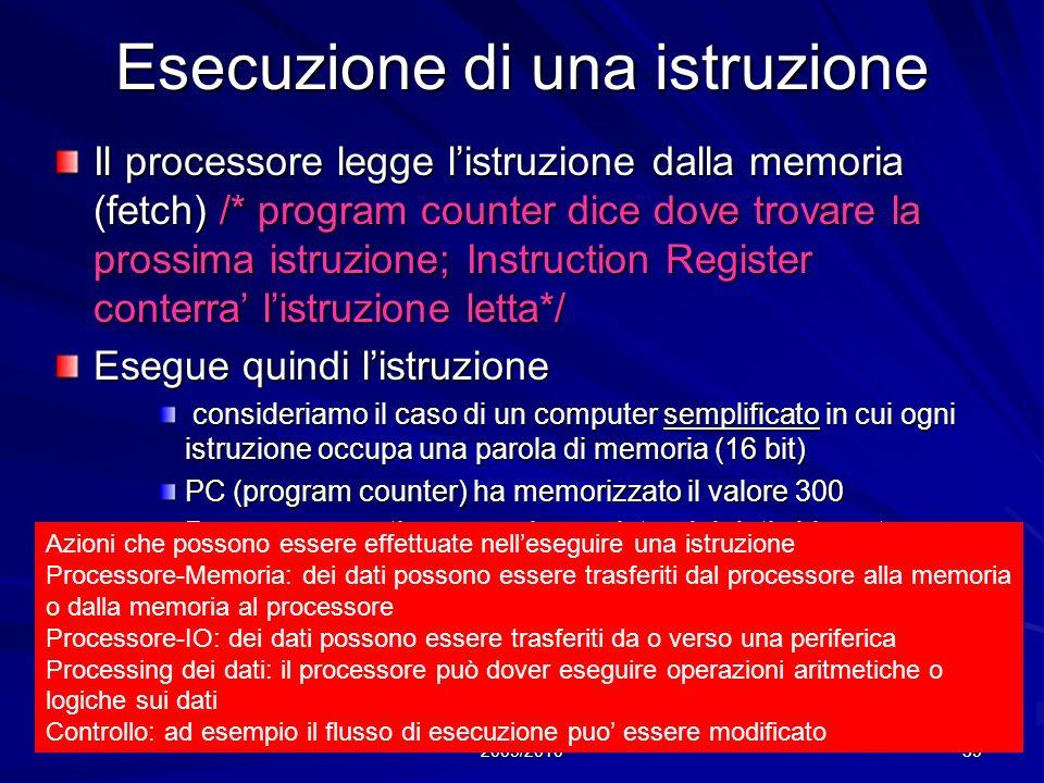 Prof. Chiara Petrioli, Corso di Fondamenti di Programmazione, a.a. 2009/2010 39 Esecuzione di una istruzione Il processore legge listruzione dalla mem