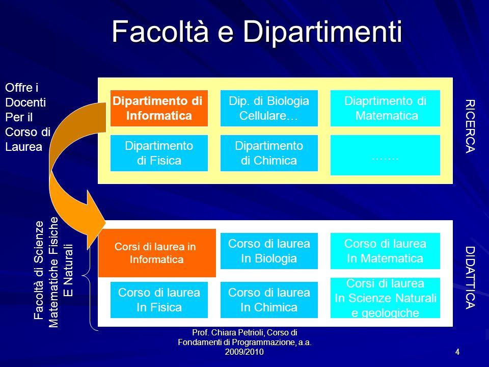 Prof. Chiara Petrioli, Corso di Fondamenti di Programmazione, a.a. 2009/2010 4 Facoltà e Dipartimenti Corsi di laurea in Informatica Corso di laurea I